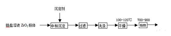 共沉法6_副本_副本